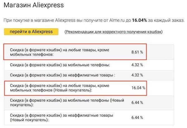 Сервис ALME предлагает, пожалуй, самый высокий % кэшбэка на АлиЭкспресс