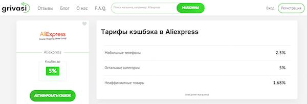 ТОП-3 лучших кэшбэк-сервиса для АлиЭкспресс-2020