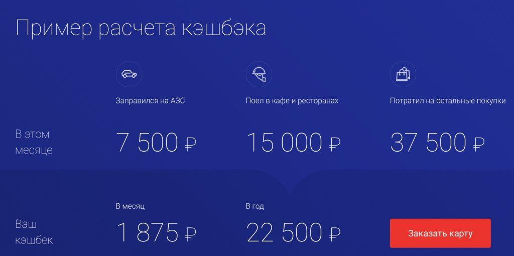 дебетовая карта альфа-банк cash back