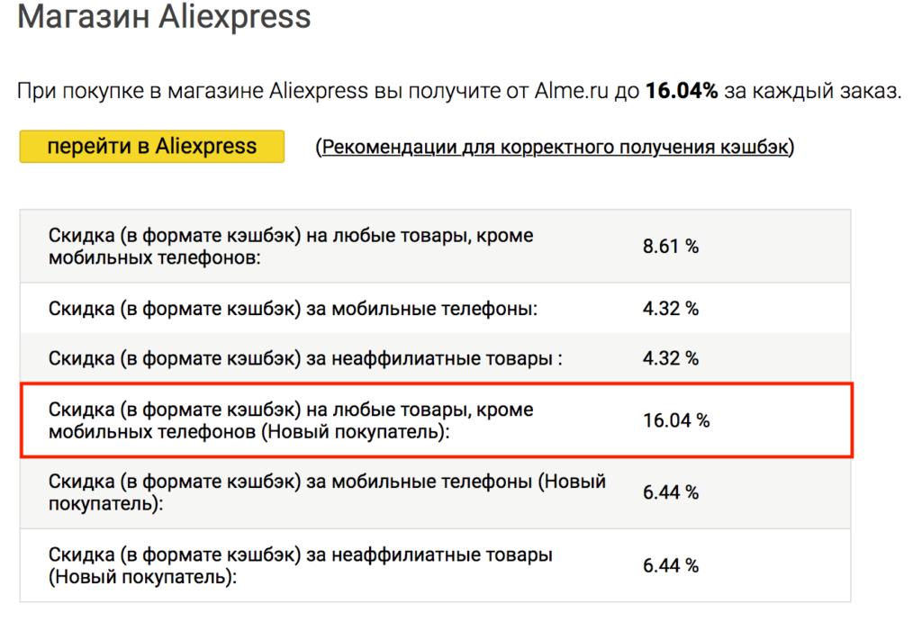Самый высокий кэшбэк на АлиЭкспресс - 16 процентов