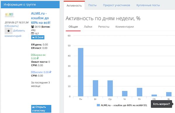 Самый большой кэшбэк 16% на АлиЭкспресс - как его получить?