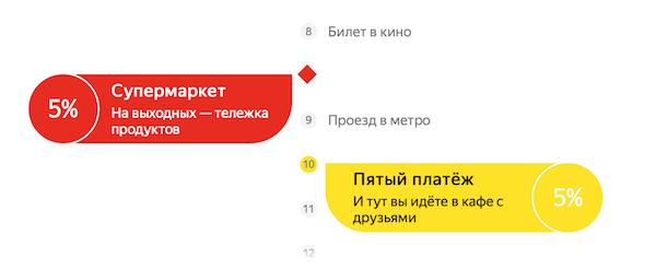 Вологда театры афиша гастроли