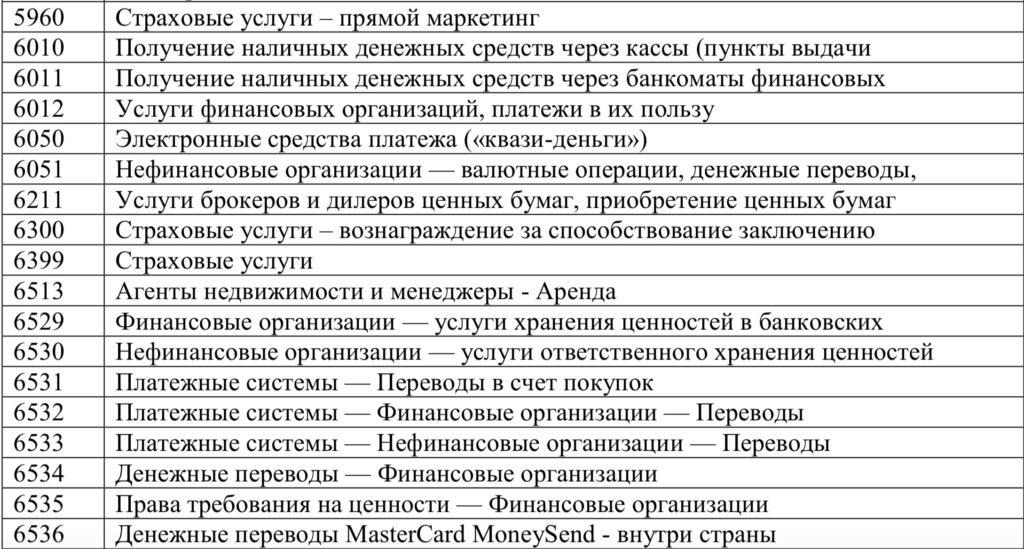 """Получаем кэшбэк 12% и 35% по карте """"Халва"""" - условия + отзывы владельцев!"""